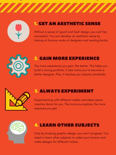 5 Steps To Become A Graphic Designer On Your Own! Infographic