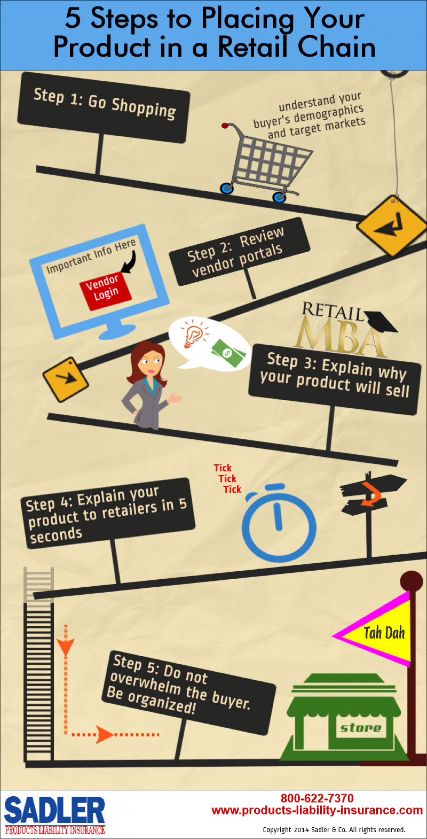 5 Steps to Placing Your Product in a Retail Chain Infographic