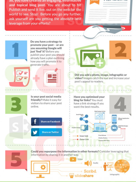 5 Things You Must Do BEFORE Sending Your Blog Post Live Infographic