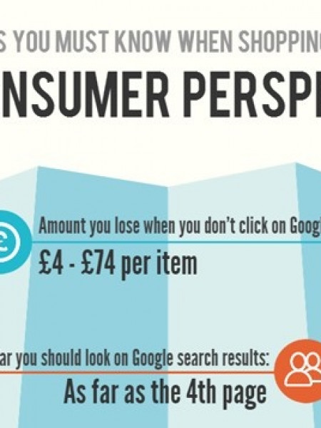 5 Things You Must Know When Shopping On Google Infographic