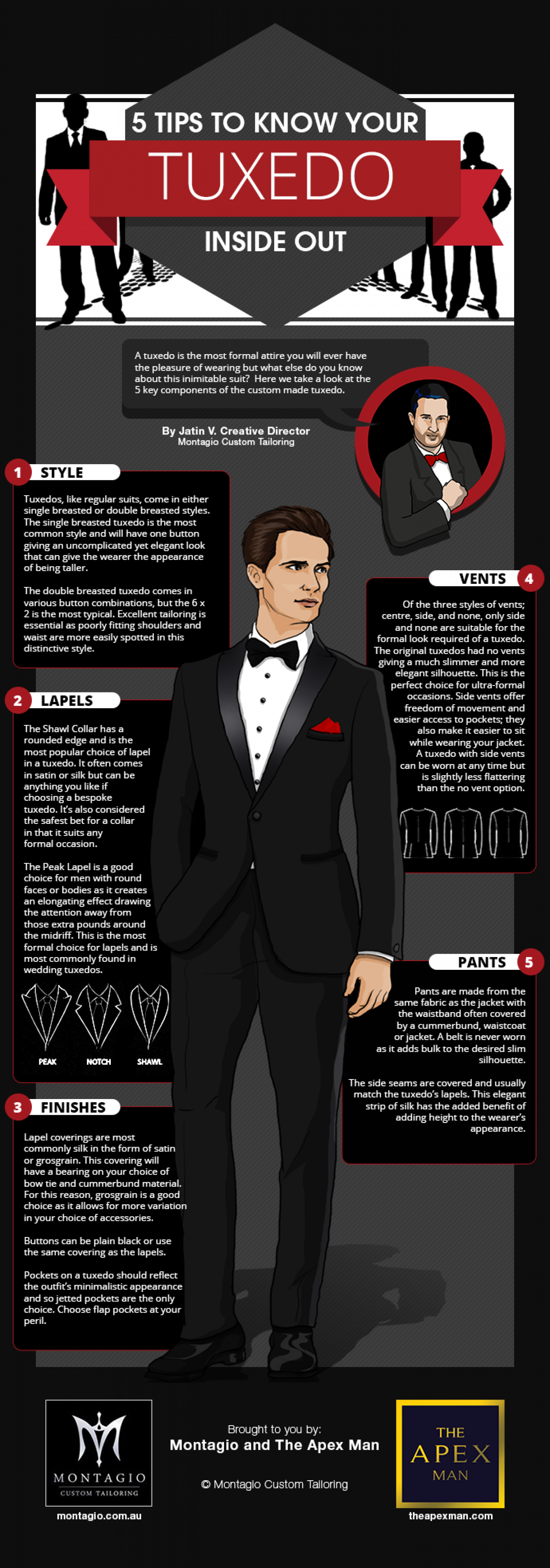 5 Tips to Know Your Tuxedo Inside Out Infographic