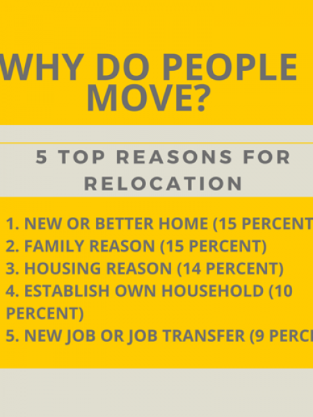 5 Top Reasons For Relocation Infographic