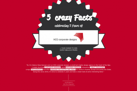 5 crazy Facts celebrating 5 Years of HCG corporate designs Infographic