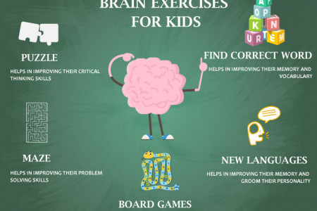 5-essential-brain-exercises-for-kids  Infographic
