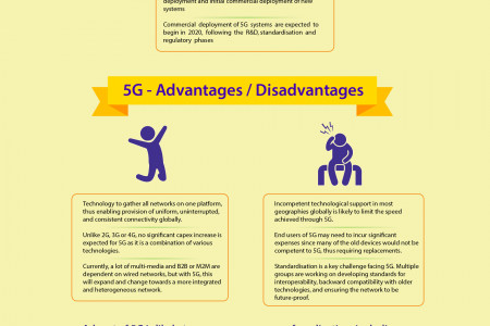 5G — Ushering a New Era in Communications Infographic