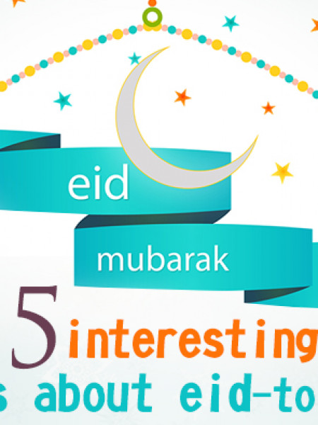 5-interesting-facts-about-eid-to-know - By Kalaahut Blog Infographic