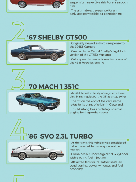 5 of the Classiest Mustangs to Have Ever Hit the Market Infographic