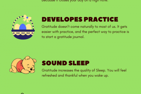 6 amazing facts on why you should write Gratitude journal Infographic