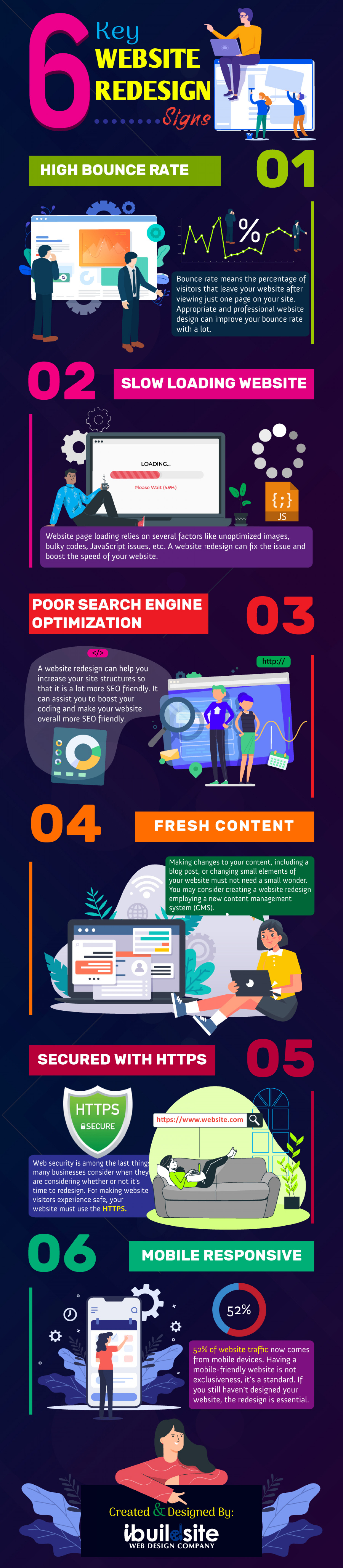 6 Basic Signs Show It's Time for a Website Redesign Infographic