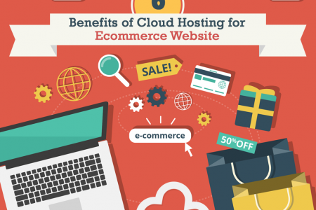 6 Benefits of Cloud Hosting for an Ecommerce Website Infographic