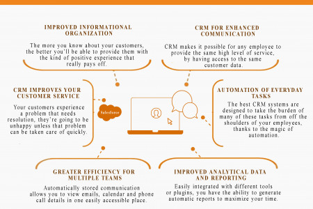 6 Benefits of CRM Infographic