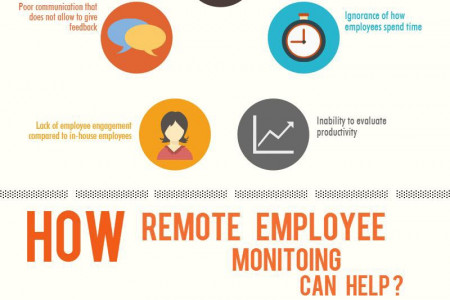 6 Benefits of Remote Employee Monitoring Infographic