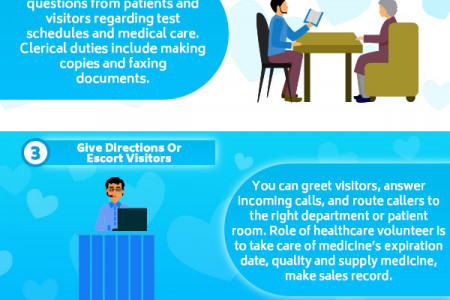 6 Best Healthcare Volunteer Activities In Hospital Infographic