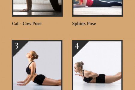 6 Best Yoga Poses For Back Pain Infographic