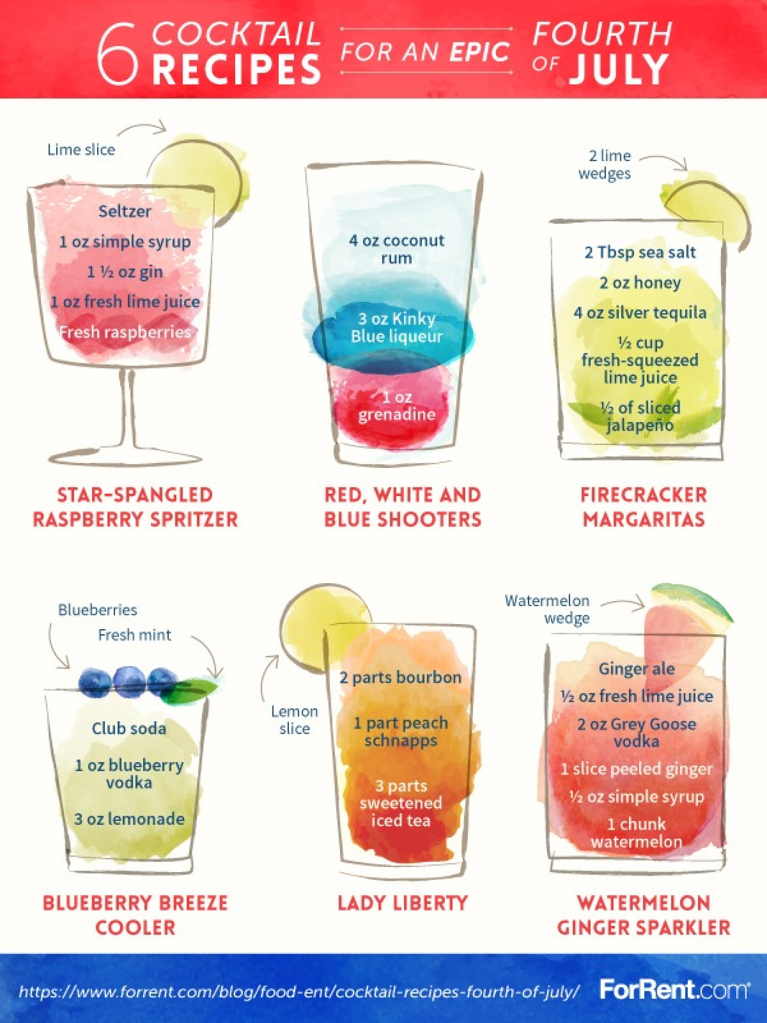 6 Cocktail Recipes for an Epic Fourth of July Infographic
