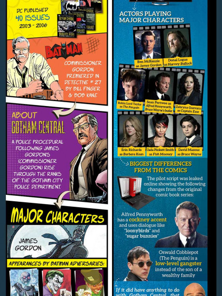 6 Comic Recently Developed For Television Infographic