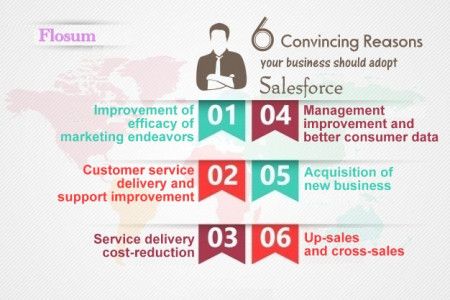 6 convincing reasons your business should adopt Salesforce Infographic