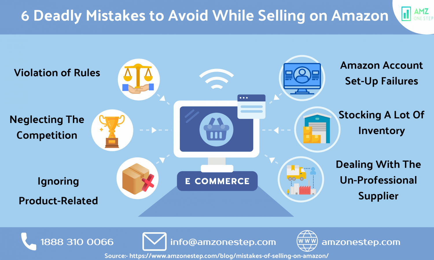 6 Deadly Mistakes to Avoid While Selling on Amazon Infographic