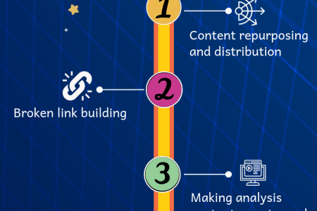 6 Effective Link Building Techniques In 2018 Infographic