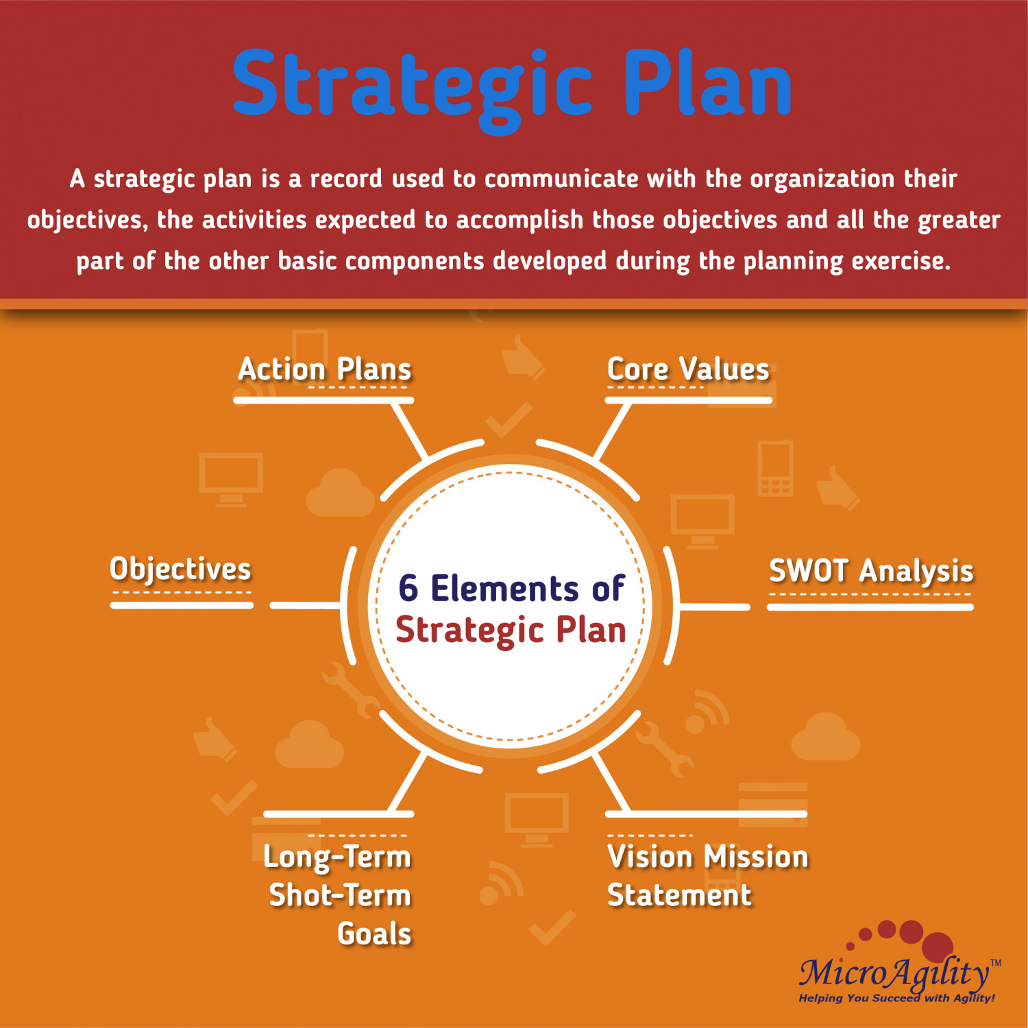 6 Elements of Strategic Plan Infographic