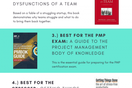 6 Essential Reads for Project Managers Infographic