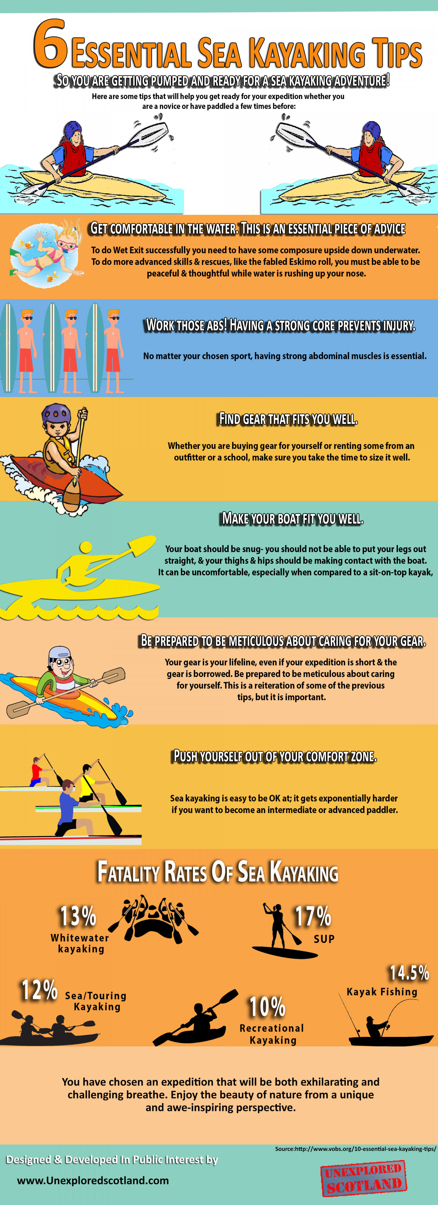 6 Essential Sea Kayaking Tips Infographic