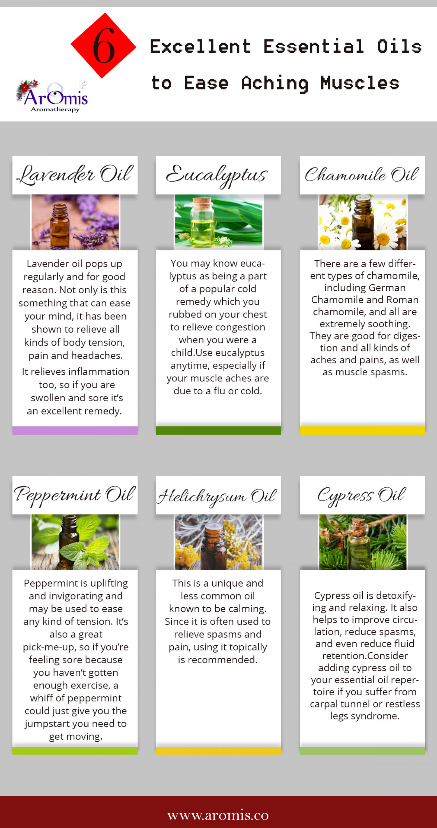6 Excellent Essential Oils to Ease Aching Muscles Infographic