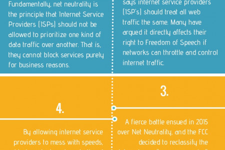 6 FACTS ABOUT NET NEUTRALITY | GET PROVIDER Infographic