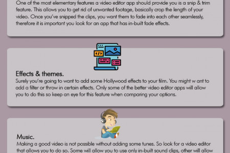 6 features a good phone-based video editor should have. Infographic