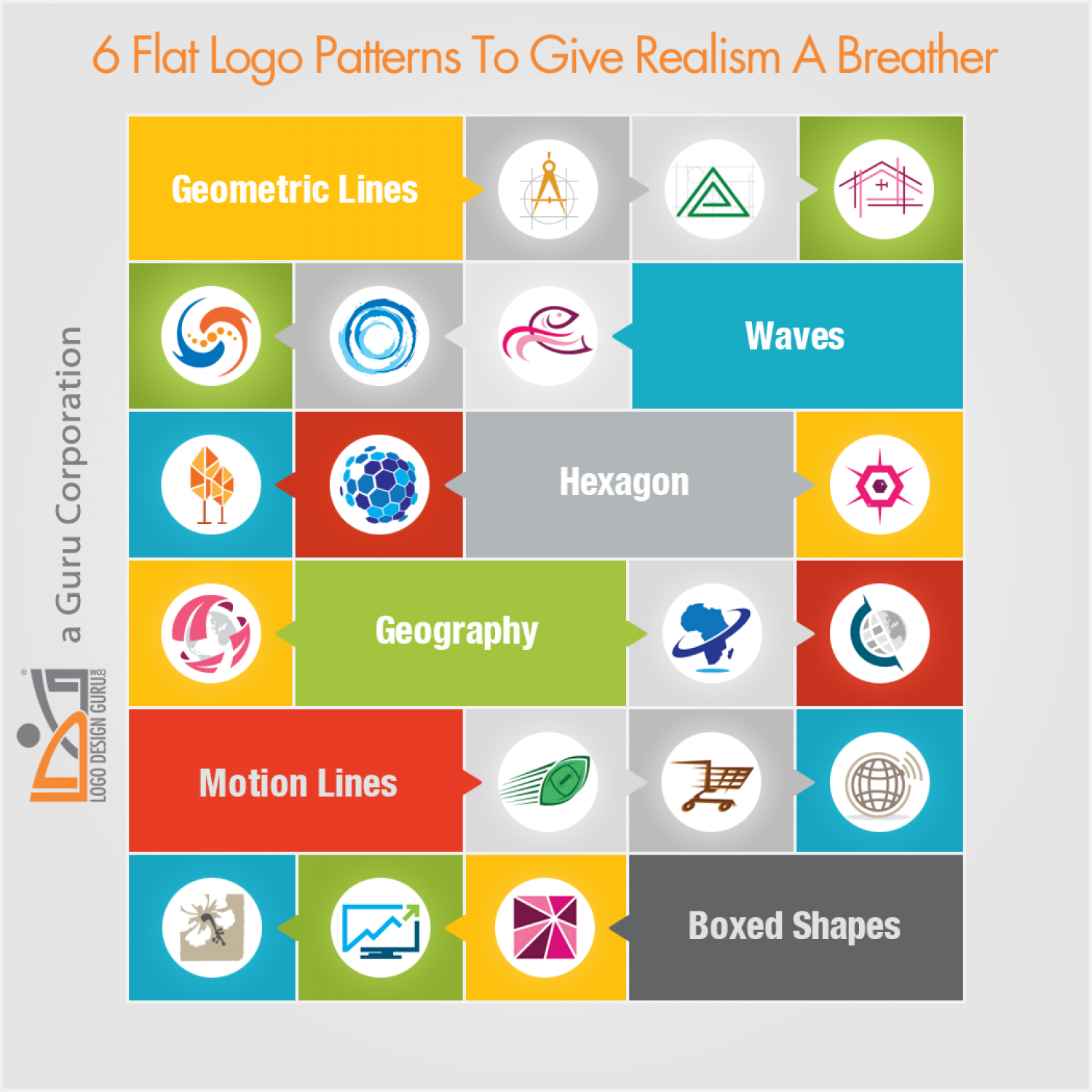 6 Flat Logo Patterns to give Realism a breather Infographic