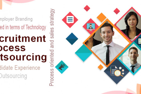 6 Future Trends for Recruitment Process Outsourcing Consultants Infographic