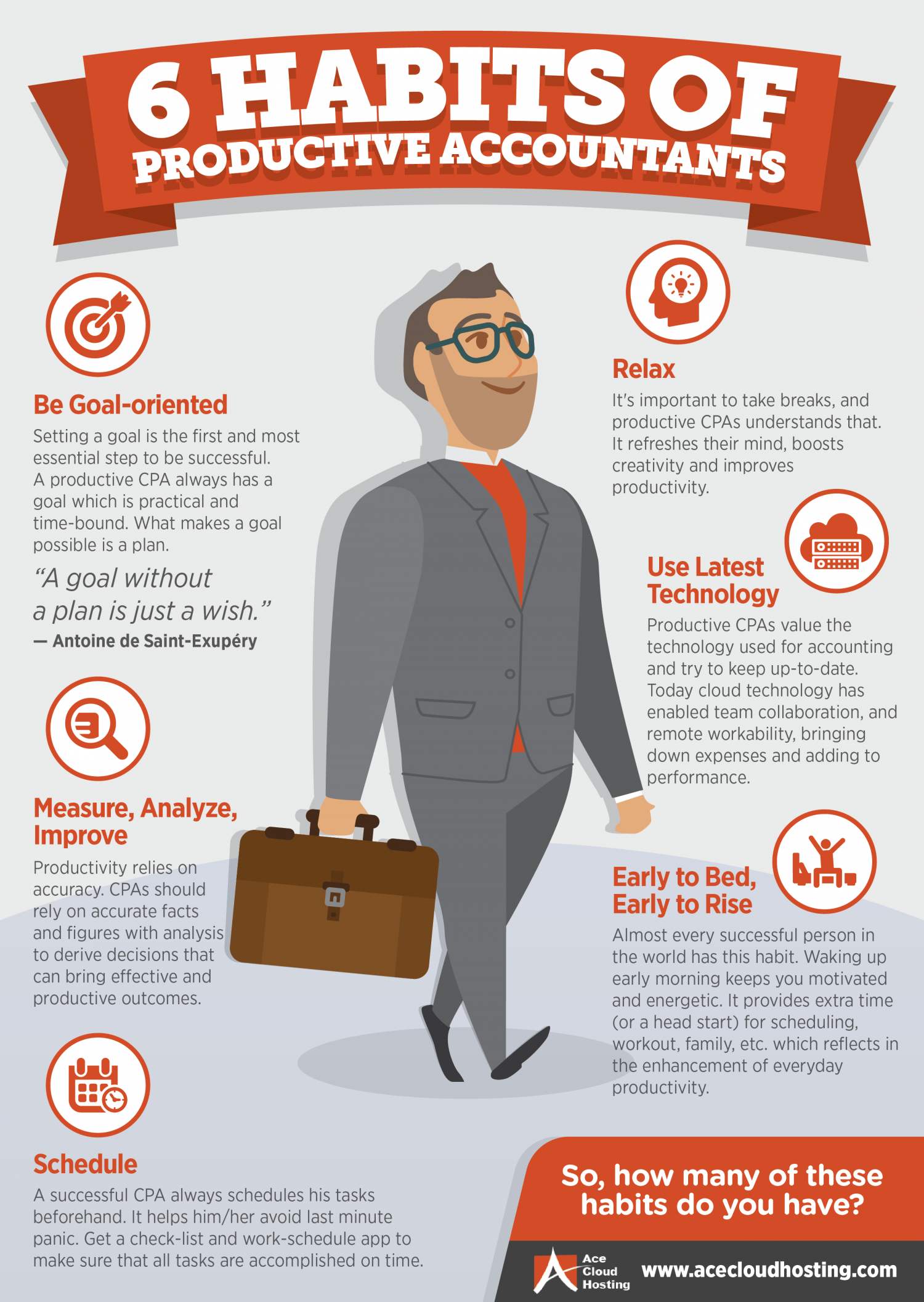 6 Habits Every Accountant Should Practice To Be Productive  Infographic