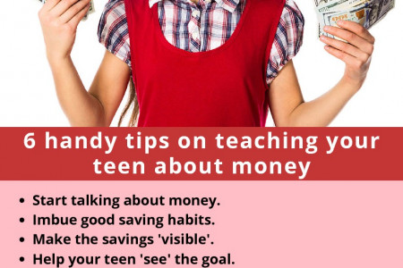 6 handy tips on teaching your teen about money Infographic