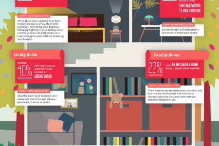6 Happy Home Decor Resolutions to Boost Your Mood Infographic