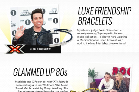 6 Jewellery Trends with The X Factor Infographic