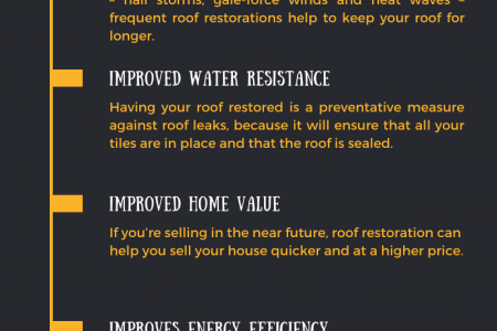 6 Key Benefits for Roof Restoration - Roof Repair @ Jonesboro AR Infographic
