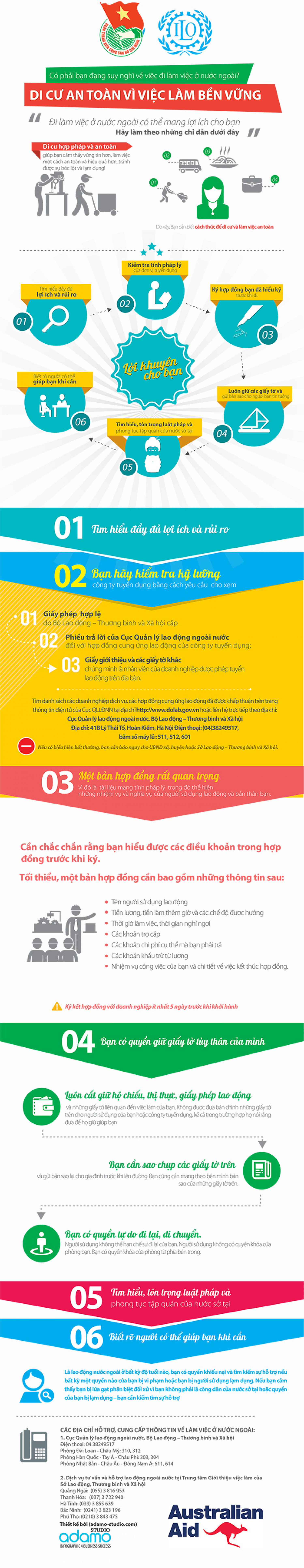 6 keys to labor migration safety for Vietnamese Youth Infographic