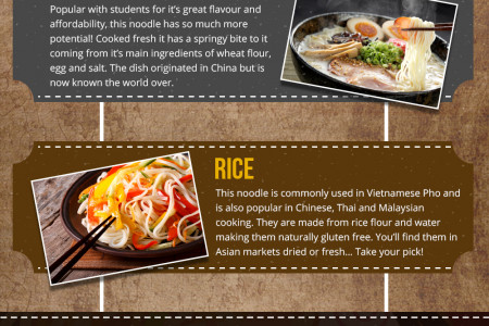 6 Kinds of Asian Noodles Infographic
