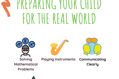6 Life Skills for Kids: Preparing Your Child for the Real World Infographic
