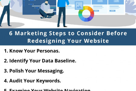 6 Marketing Steps to Consider Before Redesigning Your Website Infographic