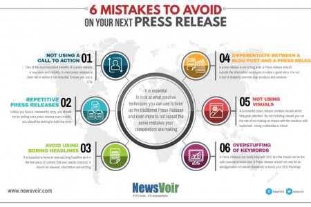 6 MISTAKES TO AVOID ON YOUR NEXT PRESS RELEASE Infographic