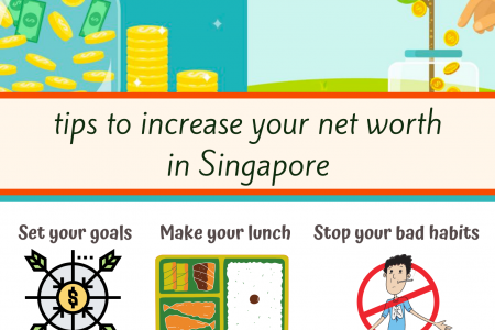 6 Money-Saving Tips to Increase Your Wealth Infographic