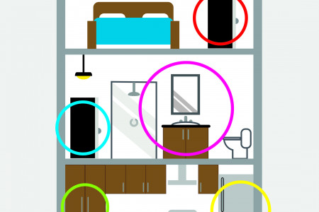 6 Most Cluttered Areas of Your Home Infographic