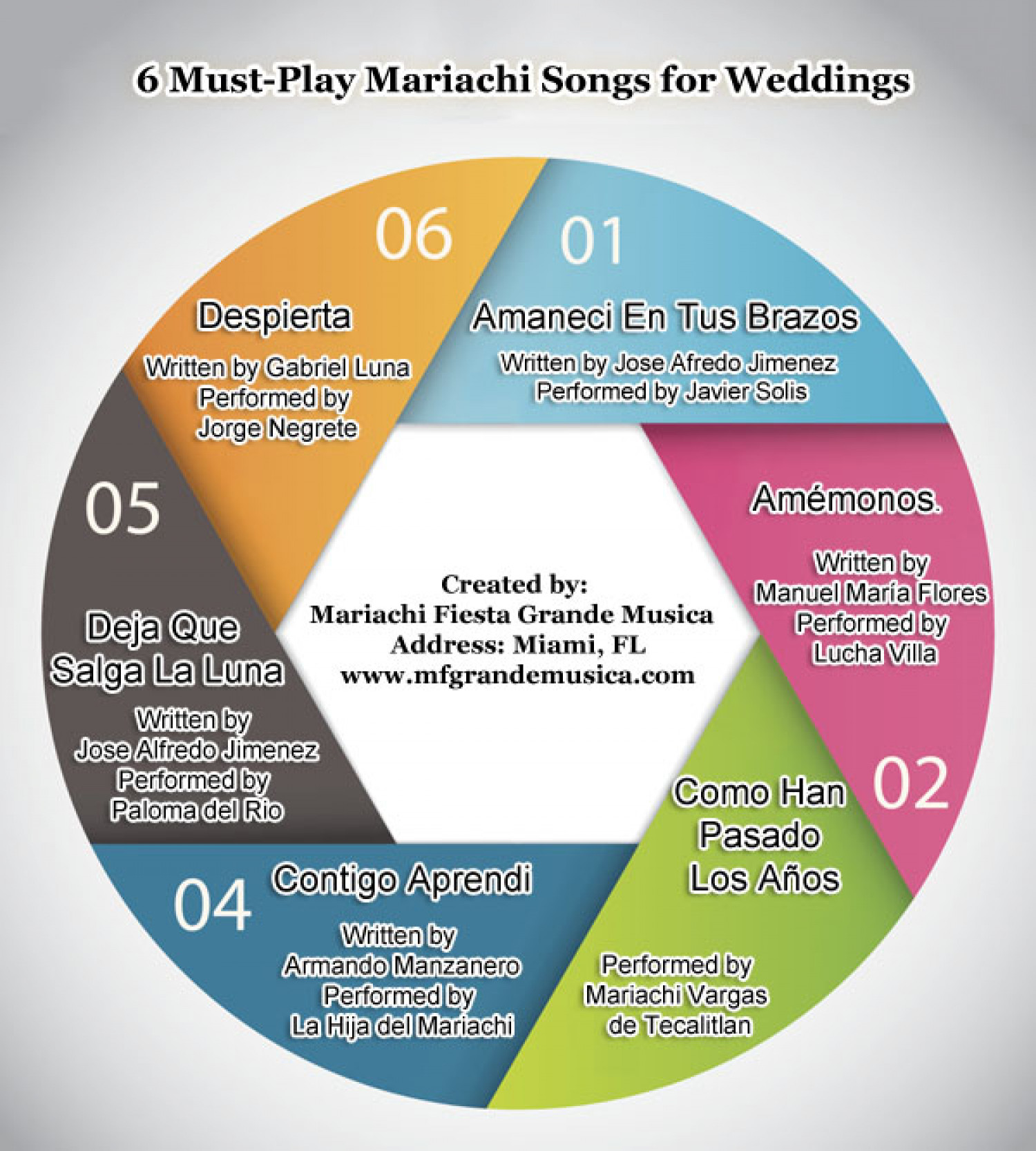 6 Must-Play Mariachi Songs for Weddings | Visual.ly