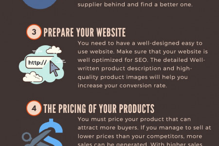 6 Proven Tips to Get Success in Dropshipping Business in 2020 Infographic
