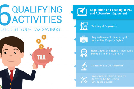 6 Qualifying Activities To Boost Your Tax Savings Infographic