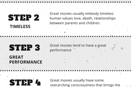 6 Qualities of films Infographic