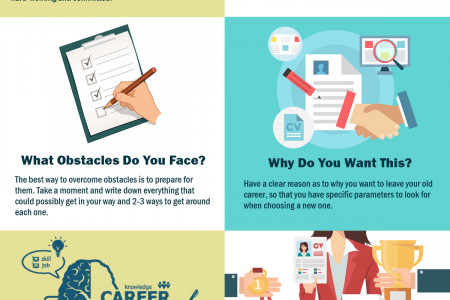 6 Questions to Ask When Looking For a Career Infographic