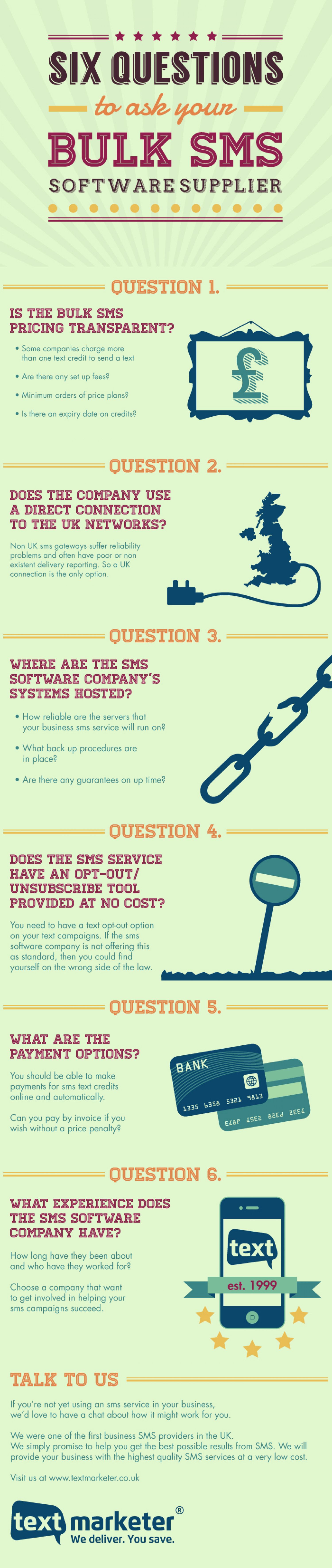 6 questions to ask your bulk SMS software provider Infographic
