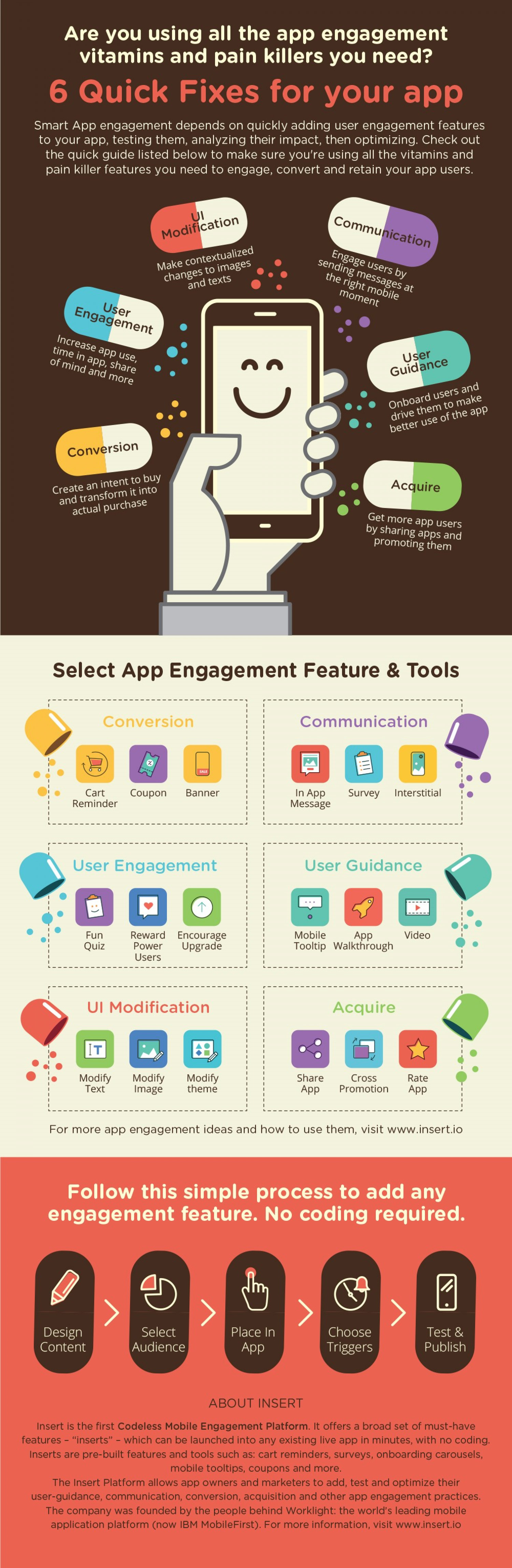 6 Quick Fixes for Your App Infographic